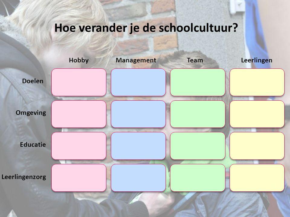 HobbyManagementTeamLeerlingen Doelen Omgeving Educatie Leerlingenzorg Hoe verander je de schoolcultuur?