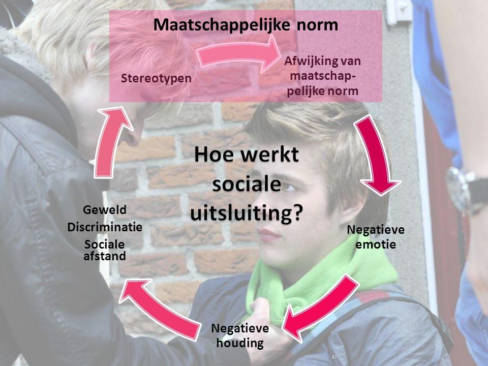 Afwijking van maatschap- pelijke norm Negatieve emotie Negatieve houding Geweld Discriminatie Sociale afstand Stereotypen Maatschappelijke norm