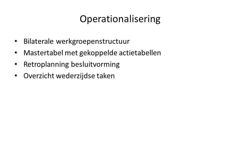 Operationalisering Bilaterale werkgroepenstructuur Mastertabel met gekoppelde actietabellen Retroplanning besluitvorming Overzicht wederzijdse taken