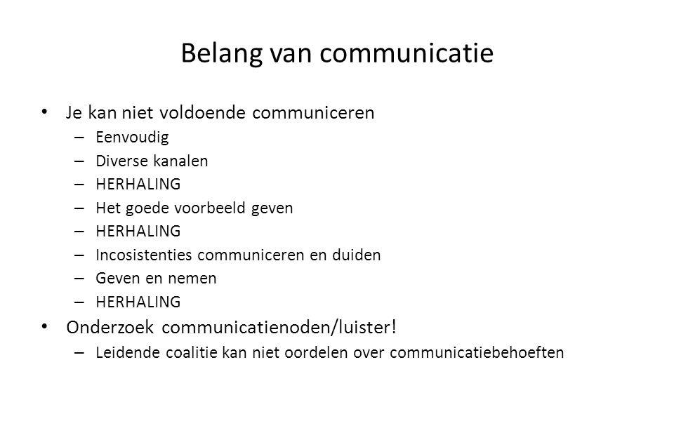 Belang van communicatie Je kan niet voldoende communiceren – Eenvoudig – Diverse kanalen – HERHALING – Het goede voorbeeld geven – HERHALING – Incosistenties communiceren en duiden – Geven en nemen – HERHALING Onderzoek communicatienoden/luister.