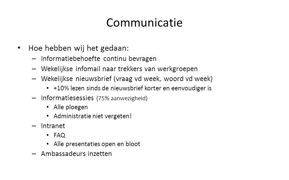 Communicatie Hoe hebben wij het gedaan: – Informatiebehoefte continu bevragen – Wekelijkse infomail naar trekkers van werkgroepen – Wekelijkse nieuwsb