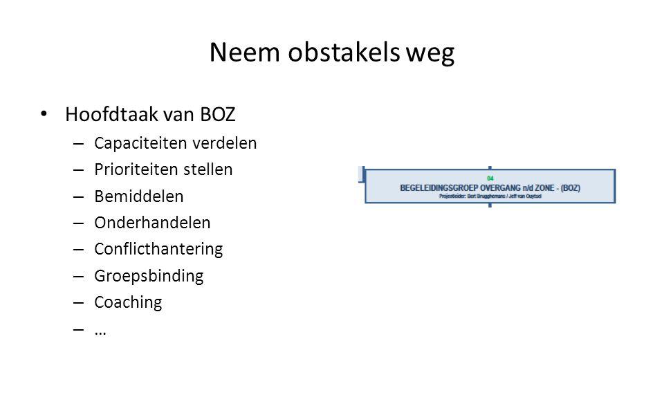 Neem obstakels weg Hoofdtaak van BOZ – Capaciteiten verdelen – Prioriteiten stellen – Bemiddelen – Onderhandelen – Conflicthantering – Groepsbinding – Coaching – …
