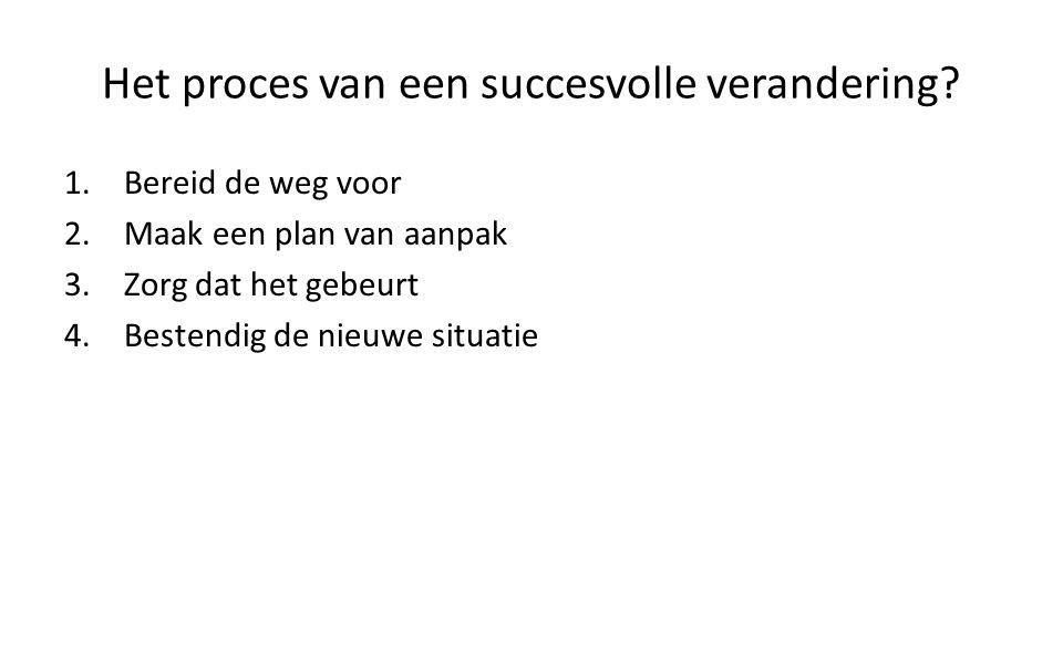 Het proces van een succesvolle verandering? 1.Bereid de weg voor 2.Maak een plan van aanpak 3.Zorg dat het gebeurt 4.Bestendig de nieuwe situatie