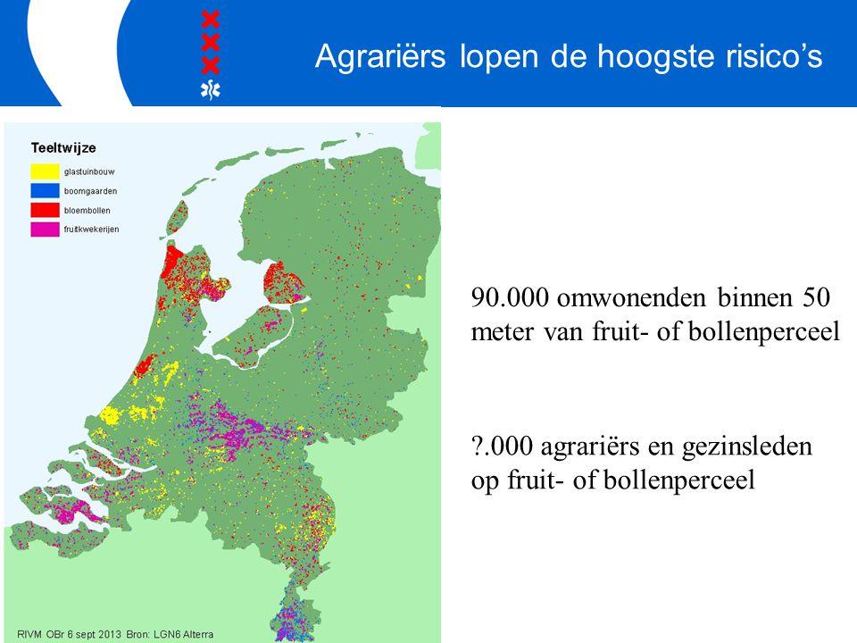 90.000 omwonenden binnen 50 meter van fruit- of bollenperceel ?.000 agrariërs en gezinsleden op fruit- of bollenperceel Agrariërs lopen de hoogste ris