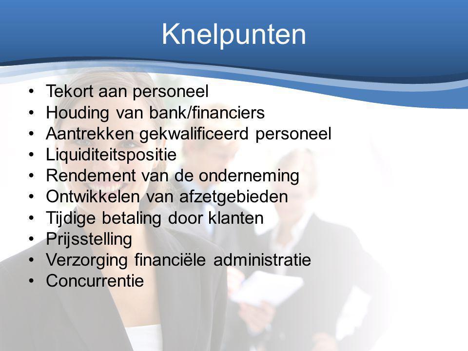 Knelpunten Tekort aan personeel Houding van bank/financiers Aantrekken gekwalificeerd personeel Liquiditeitspositie Rendement van de onderneming Ontwi