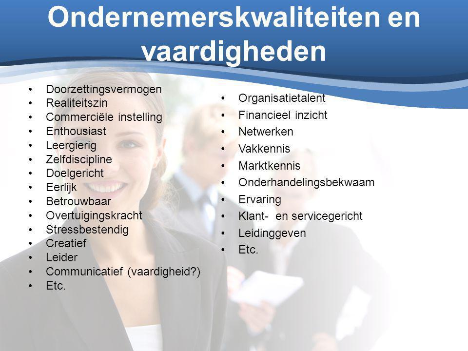 Ondernemerskwaliteiten en vaardigheden Doorzettingsvermogen Realiteitszin Commerciële instelling Enthousiast Leergierig Zelfdiscipline Doelgericht Eer