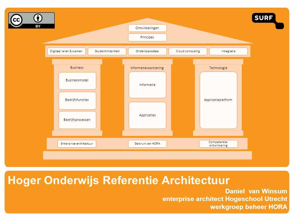 Hoger Onderwijs Referentie Architectuur Daniel van Winsum enterprise architect Hogeschool Utrecht werkgroep beheer HORA Ontwikkelingen Principes Digit