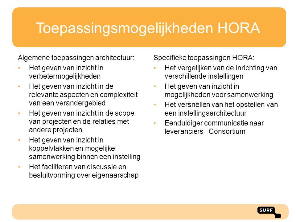Toepassingsmogelijkheden HORA Algemene toepassingen architectuur: Het geven van inzicht in verbetermogelijkheden Het geven van inzicht in de relevante