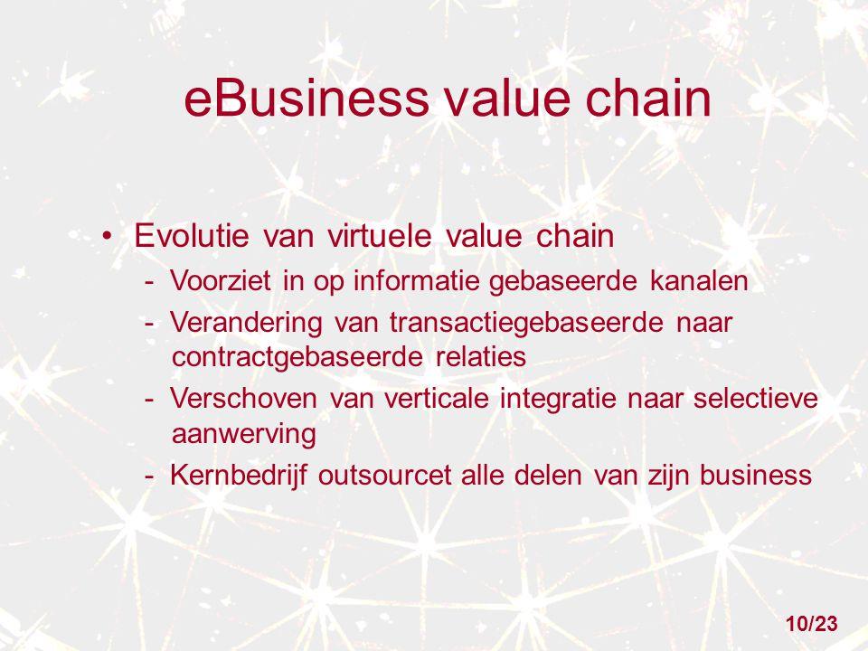 eBusiness value chain Evolutie van virtuele value chain - Voorziet in op informatie gebaseerde kanalen - Verandering van transactiegebaseerde naar contractgebaseerde relaties - Verschoven van verticale integratie naar selectieve aanwerving - Kernbedrijf outsourcet alle delen van zijn business 10/23