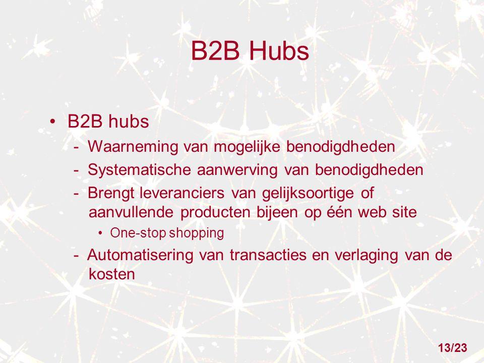B2B Hubs B2B hubs - Waarneming van mogelijke benodigdheden - Systematische aanwerving van benodigdheden - Brengt leveranciers van gelijksoortige of aanvullende producten bijeen op één web site One-stop shopping - Automatisering van transacties en verlaging van de kosten 13/23