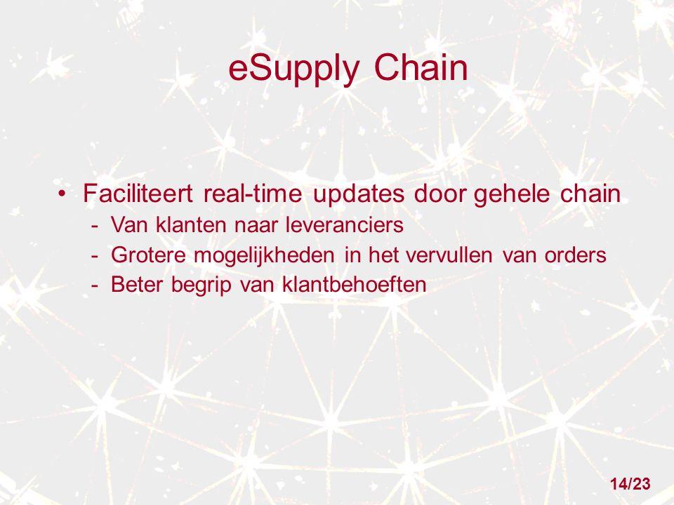 eSupply Chain Faciliteert real-time updates door gehele chain - Van klanten naar leveranciers - Grotere mogelijkheden in het vervullen van orders - Beter begrip van klantbehoeften 14/23