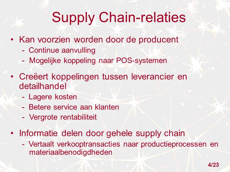 Supply Chain-relaties Kan voorzien worden door de producent - Continue aanvulling -Mogelijke koppeling naar POS-systemen Creëert koppelingen tussen leverancier en detailhandel - Lagere kosten - Betere service aan klanten -Vergrote rentabiliteit Informatie delen door gehele supply chain - Vertaalt verkooptransacties naar productieprocessen en materiaalbenodigdheden 4/23