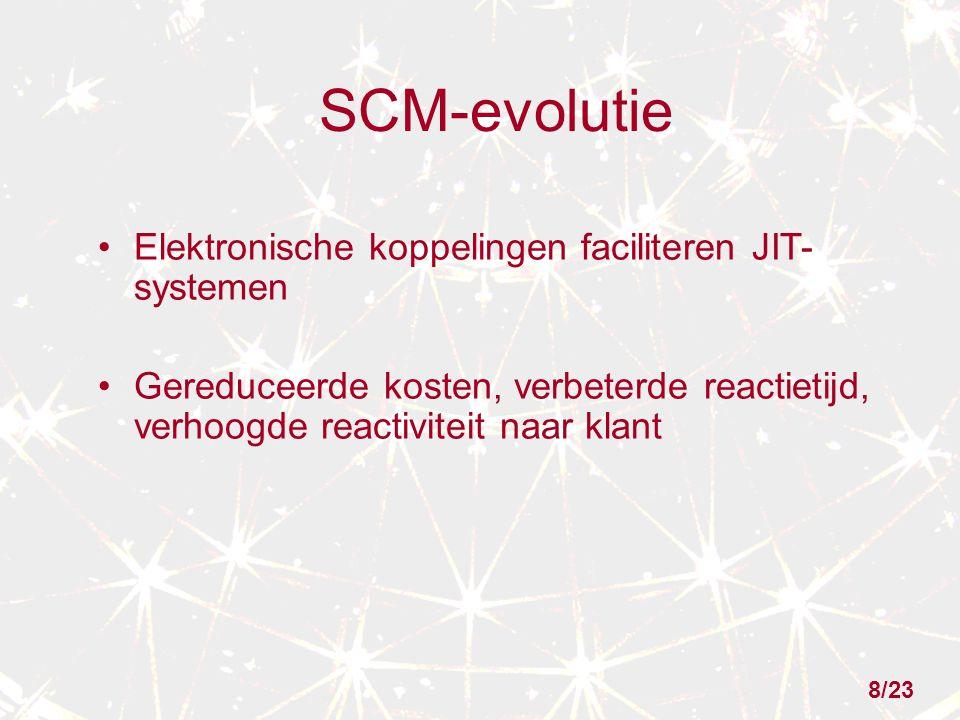 SCM-evolutie Elektronische koppelingen faciliteren JIT- systemen Gereduceerde kosten, verbeterde reactietijd, verhoogde reactiviteit naar klant 8/23
