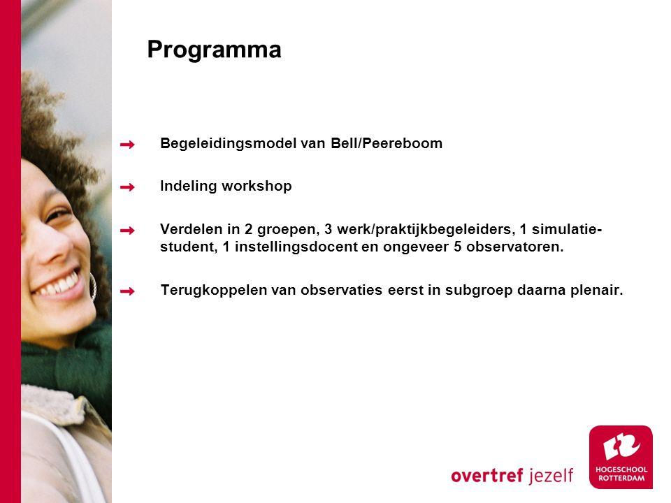 Programma Begeleidingsmodel van Bell/Peereboom Indeling workshop Verdelen in 2 groepen, 3 werk/praktijkbegeleiders, 1 simulatie- student, 1 instelling
