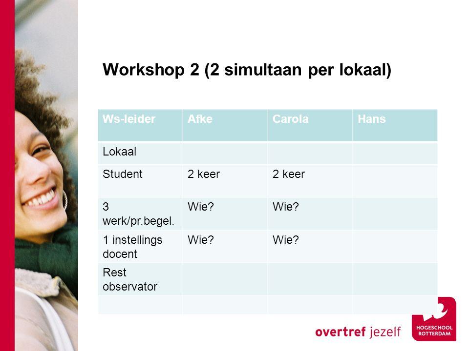Workshop 2 (2 simultaan per lokaal) Ws-leiderAfkeCarolaHans Lokaal Student2 keer 3 werk/pr.begel. Wie? 1 instellings docent Wie? Rest observator