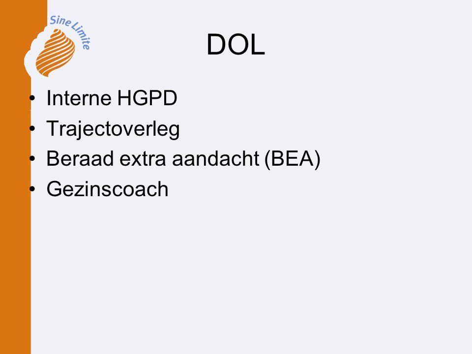 DOL Interne HGPD Trajectoverleg Beraad extra aandacht (BEA) Gezinscoach