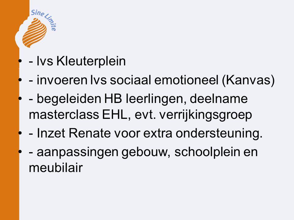 - lvs Kleuterplein - invoeren lvs sociaal emotioneel (Kanvas) - begeleiden HB leerlingen, deelname masterclass EHL, evt. verrijkingsgroep - Inzet Rena