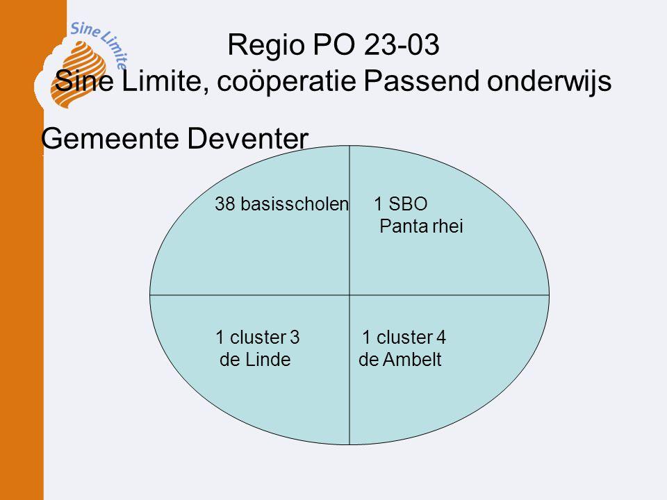 Regio PO 23-03 Sine Limite, coöperatie Passend onderwijs Gemeente Deventer 38 basisscholen 1 SBO Panta rhei 1 cluster 3 1 cluster 4 de Linde de Ambelt