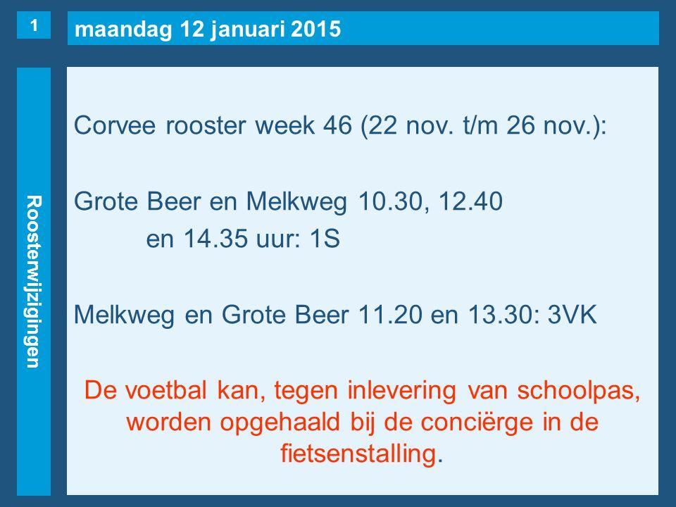maandag 12 januari 2015 Roosterwijzigingen Corvee rooster week 46 (22 nov.
