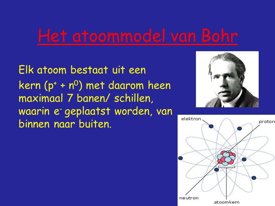 Het atoommodel van Bohr Elk atoom bestaat uit een kern (p + + n 0 ) met daarom heen maximaal 7 banen/ schillen, waarin e - geplaatst worden, van binnen naar buiten.