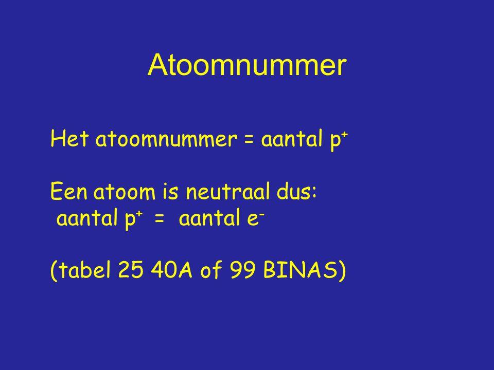 Atoomnummer Het atoomnummer = aantal p + Een atoom is neutraal dus: aantal p + = aantal e - (tabel 25 40A of 99 BINAS)