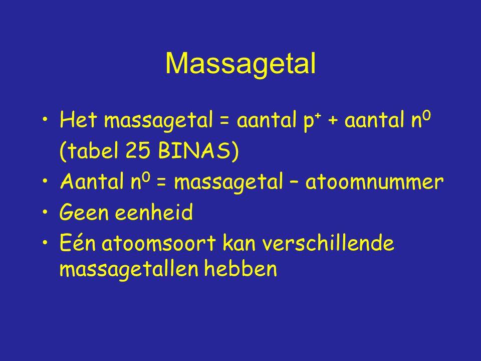 Massagetal Het massagetal = aantal p + + aantal n 0 (tabel 25 BINAS) Aantal n 0 = massagetal – atoomnummer Geen eenheid Eén atoomsoort kan verschillende massagetallen hebben