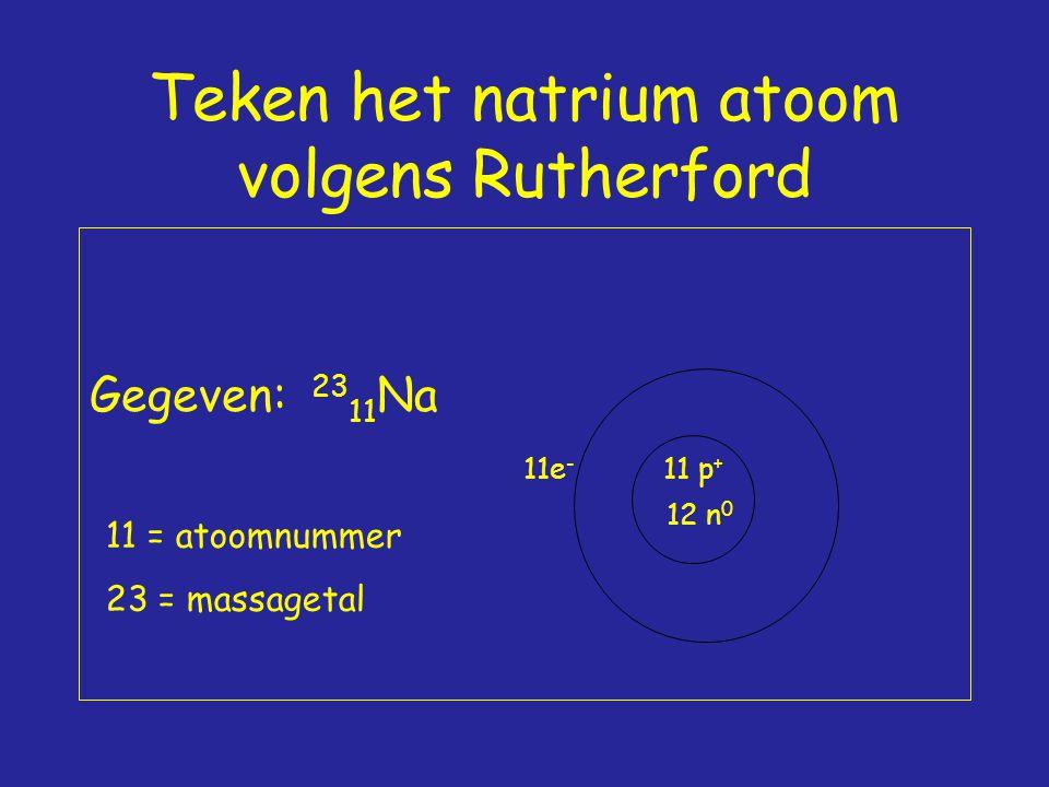 Teken het natrium atoom volgens Rutherford Gegeven: 23 11 Na 11e - 11 p + 12 n 0 11 = atoomnummer 23 = massagetal