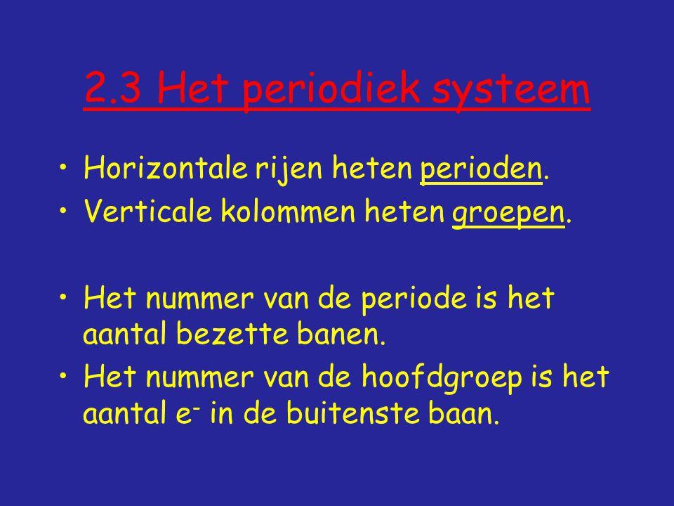 2.3 Het periodiek systeem Horizontale rijen heten perioden.