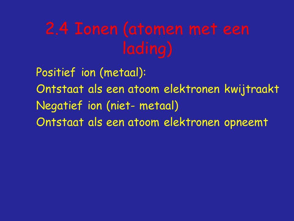 2.4Ionen (atomen met een lading) Positief ion (metaal): Ontstaat als een atoom elektronen kwijtraakt Negatief ion (niet- metaal) Ontstaat als een atoom elektronen opneemt