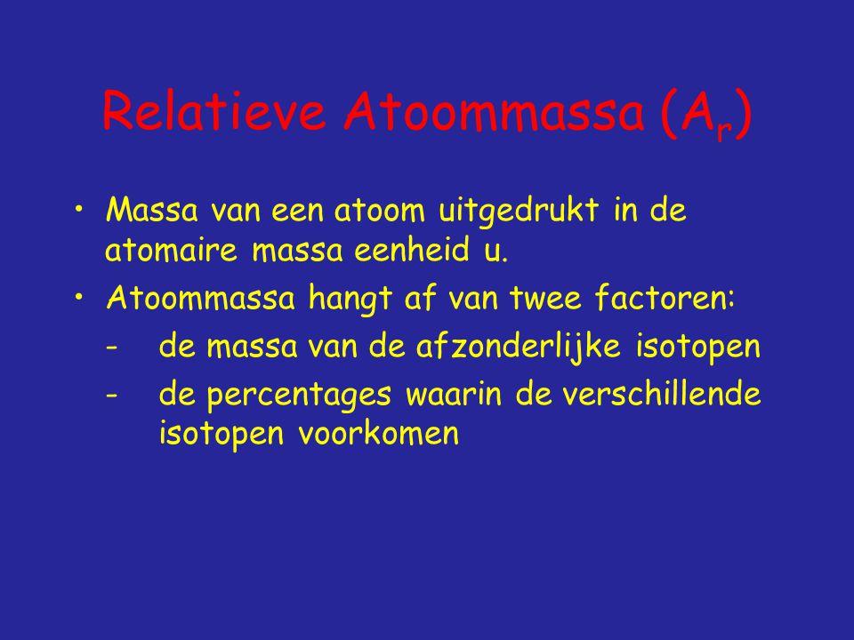 Relatieve Atoommassa (A r ) Massa van een atoom uitgedrukt in de atomaire massa eenheid u.