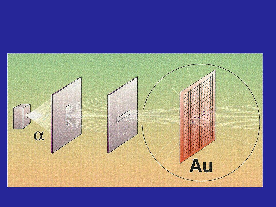 Het Atoommodel van Rutherford Een atoom bestaat uit een positieve (massieve) kern met protonen en neutronen en een negatieve elektronenwolk met elektronen.