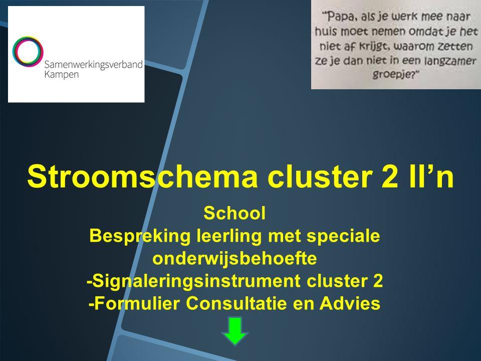 Stroomschema cluster 2 ll'n School Bespreking leerling met speciale onderwijsbehoefte -Signaleringsinstrument cluster 2 -Formulier Consultatie en Advies