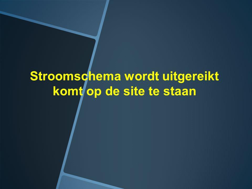 Stroomschema wordt uitgereikt komt op de site te staan