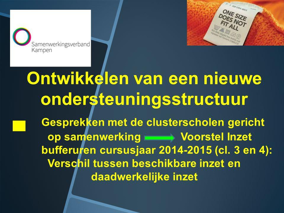 Ontwikkelen van een nieuwe ondersteuningsstructuur ▄ Gesprekken met de clusterscholen gericht op samenwerking Voorstel Inzet bufferuren cursusjaar 2014-2015 (cl.