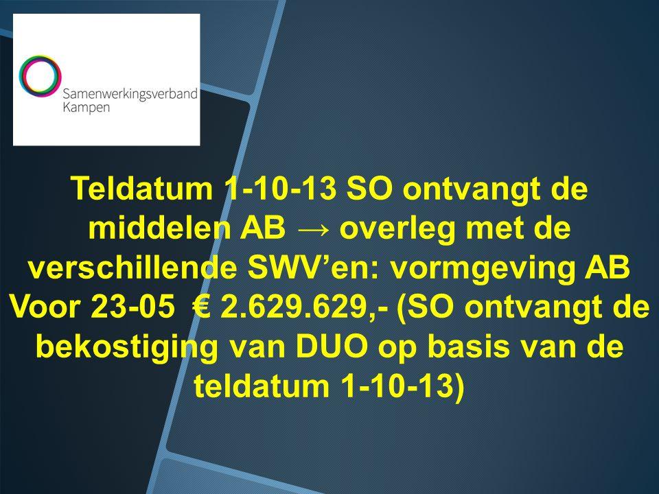 Teldatum 1-10-13 SO ontvangt de middelen AB → overleg met de verschillende SWV'en: vormgeving AB Voor 23-05 € 2.629.629,- (SO ontvangt de bekostiging van DUO op basis van de teldatum 1-10-13)