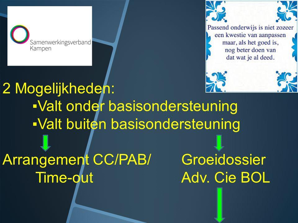 2 Mogelijkheden: ▪Valt onder basisondersteuning ▪Valt buiten basisondersteuning Arrangement CC/PAB/Groeidossier Time-outAdv.
