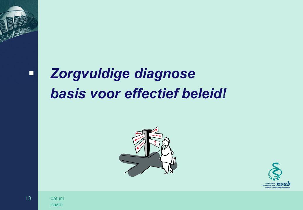 datum naam 13  Zorgvuldige diagnose basis voor effectief beleid!