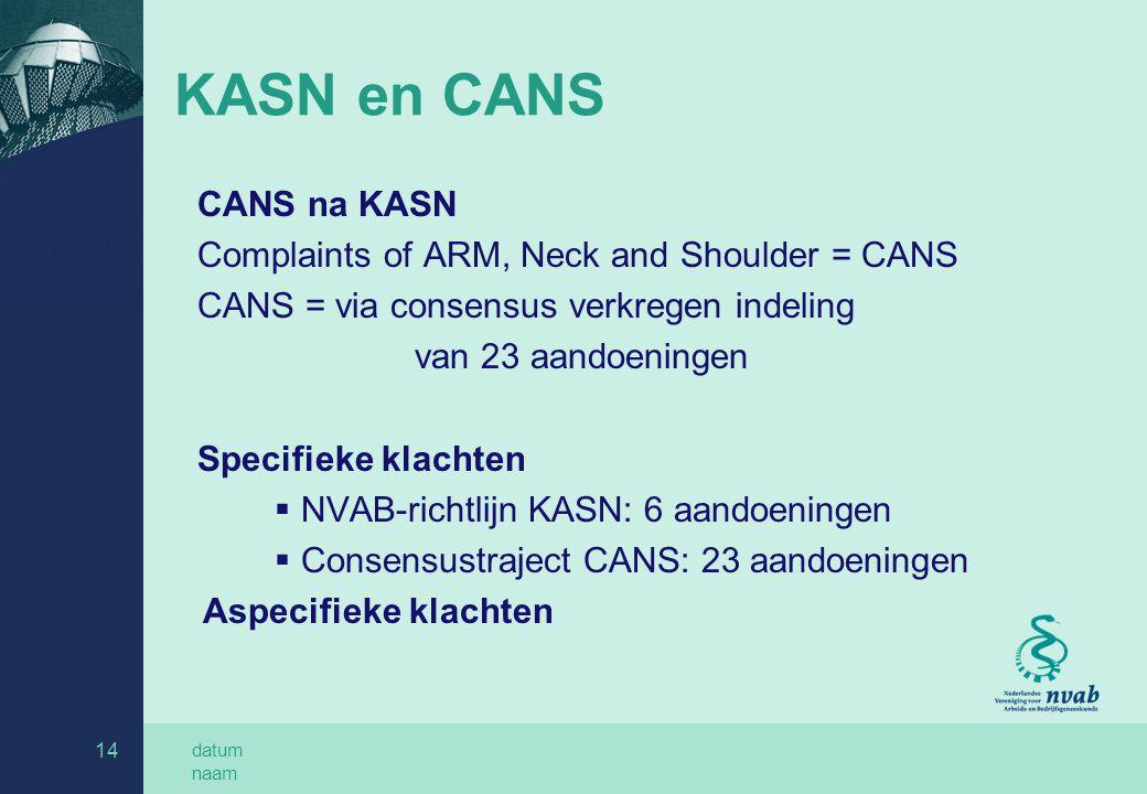 datum naam 14 KASN en CANS CANS na KASN Complaints of ARM, Neck and Shoulder = CANS CANS = via consensus verkregen indeling van 23 aandoeningen Specifieke klachten  NVAB-richtlijn KASN: 6 aandoeningen  Consensustraject CANS: 23 aandoeningen Aspecifieke klachten