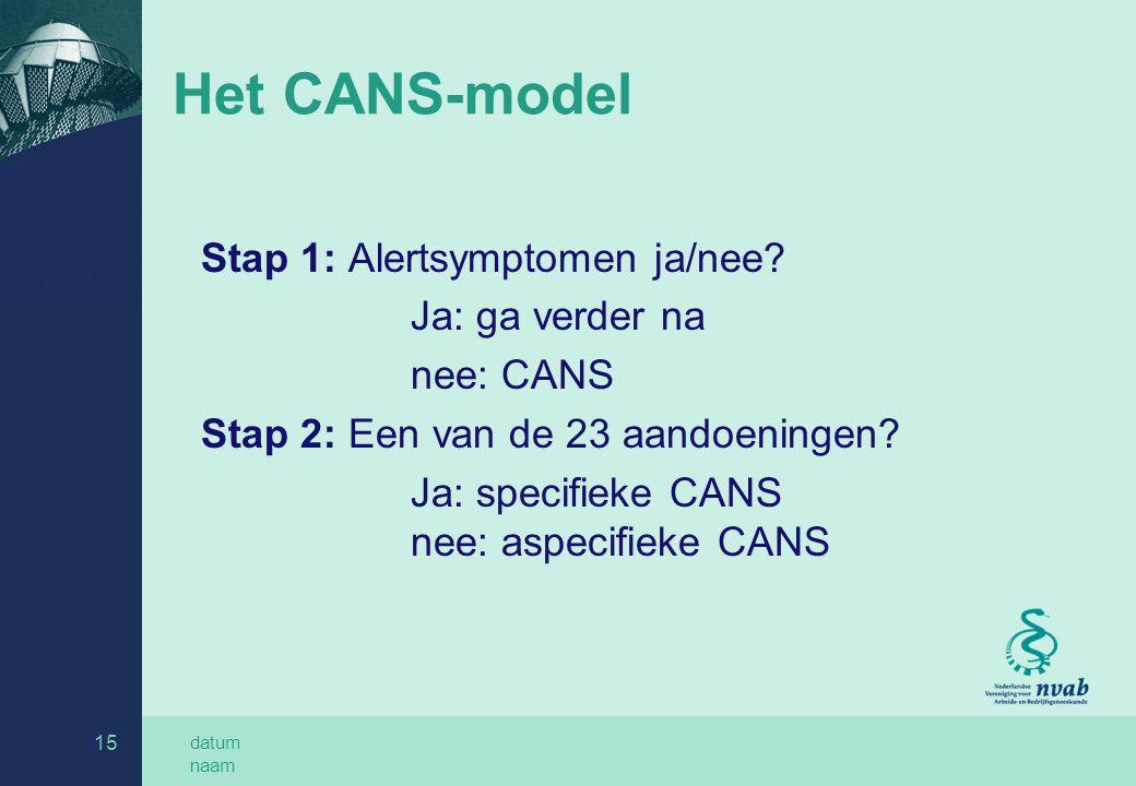 datum naam 15 Het CANS-model Stap 1: Alertsymptomen ja/nee? Ja: ga verder na nee: CANS Stap 2: Een van de 23 aandoeningen? Ja: specifieke CANS nee: as