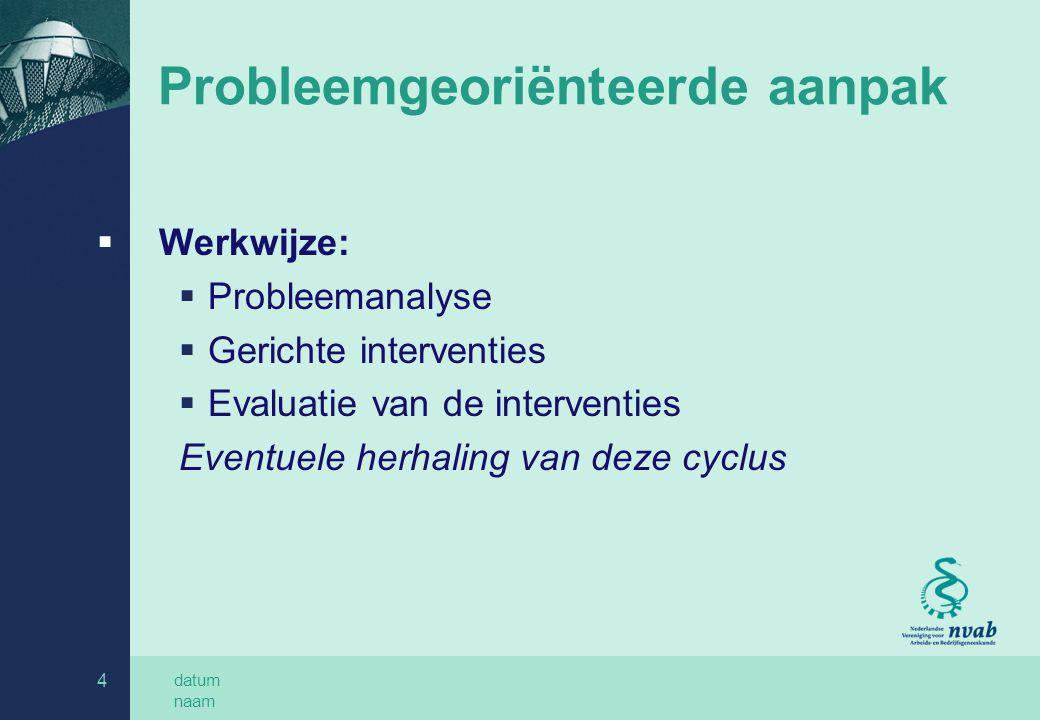 datum naam 4 Probleemgeoriënteerde aanpak  Werkwijze:  Probleemanalyse  Gerichte interventies  Evaluatie van de interventies Eventuele herhaling van deze cyclus