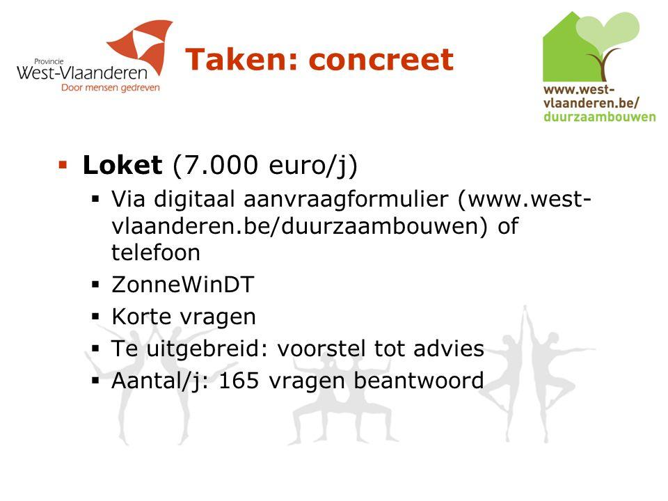 Taken: concreet  Loket (7.000 euro/j)  Via digitaal aanvraagformulier (www.west- vlaanderen.be/duurzaambouwen) of telefoon  ZonneWinDT  Korte vragen  Te uitgebreid: voorstel tot advies  Aantal/j: 165 vragen beantwoord