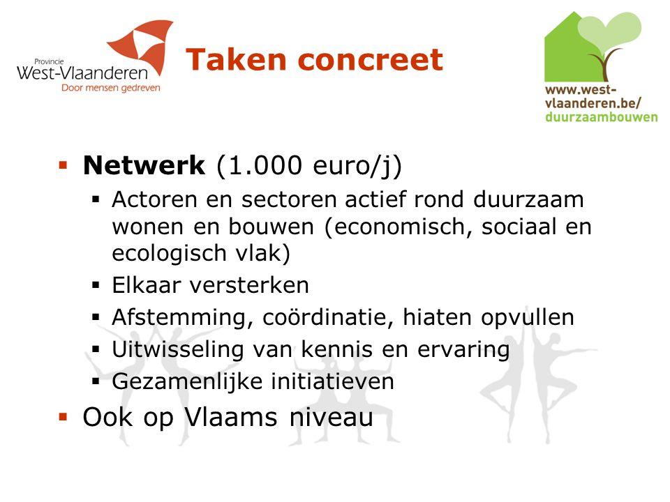 Taken concreet  Netwerk (1.000 euro/j)  Actoren en sectoren actief rond duurzaam wonen en bouwen (economisch, sociaal en ecologisch vlak)  Elkaar versterken  Afstemming, coördinatie, hiaten opvullen  Uitwisseling van kennis en ervaring  Gezamenlijke initiatieven  Ook op Vlaams niveau