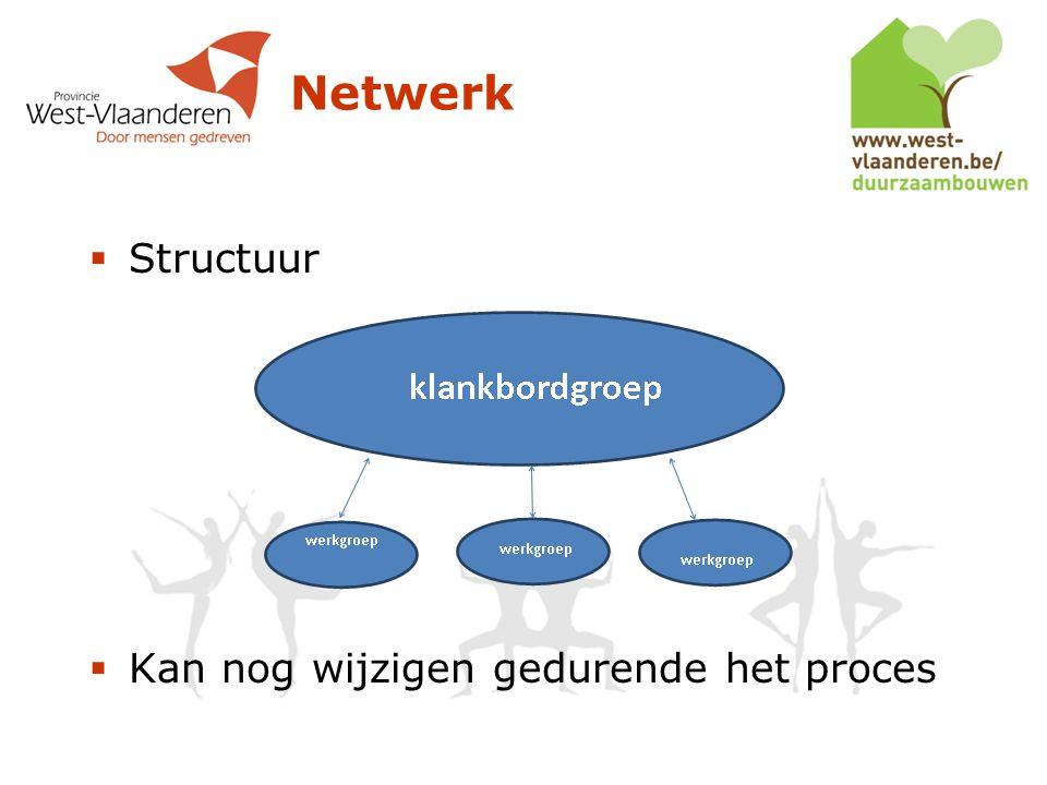 Netwerk  Structuur  Kan nog wijzigen gedurende het proces