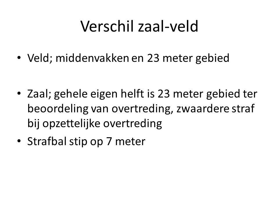 Verschil zaal-veld Veld; middenvakken en 23 meter gebied Zaal; gehele eigen helft is 23 meter gebied ter beoordeling van overtreding, zwaardere straf bij opzettelijke overtreding Strafbal stip op 7 meter