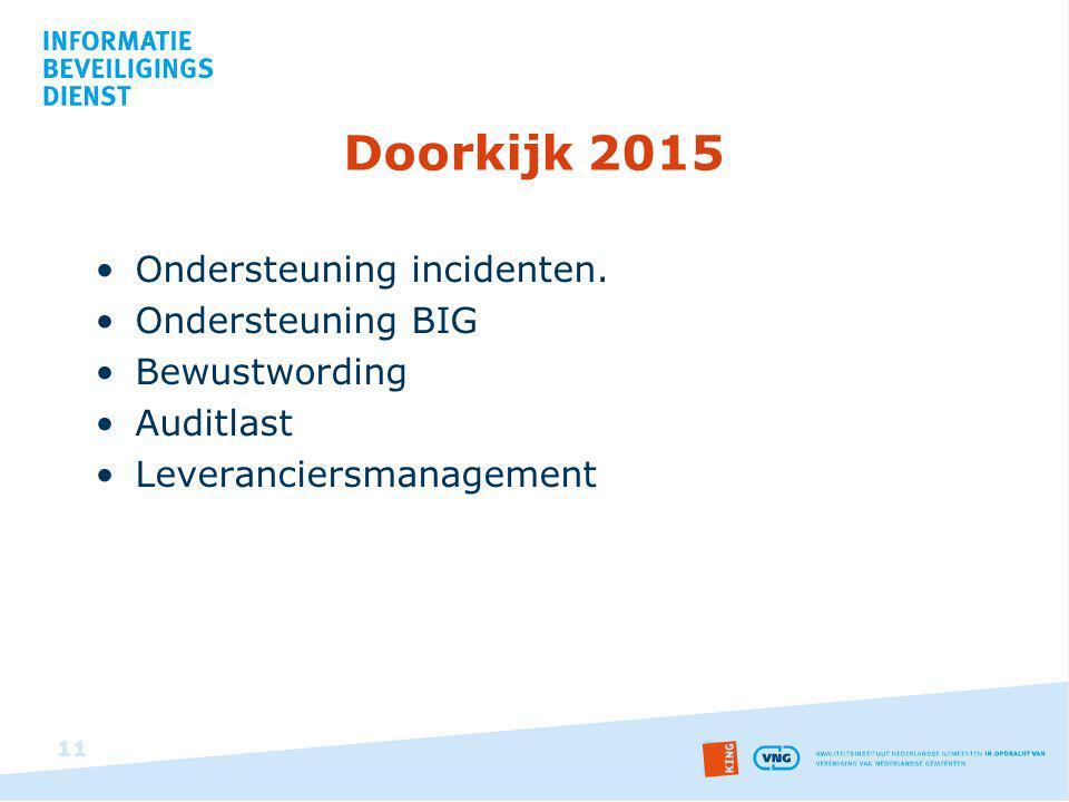 Doorkijk 2015 Ondersteuning incidenten. Ondersteuning BIG Bewustwording Auditlast Leveranciersmanagement 11