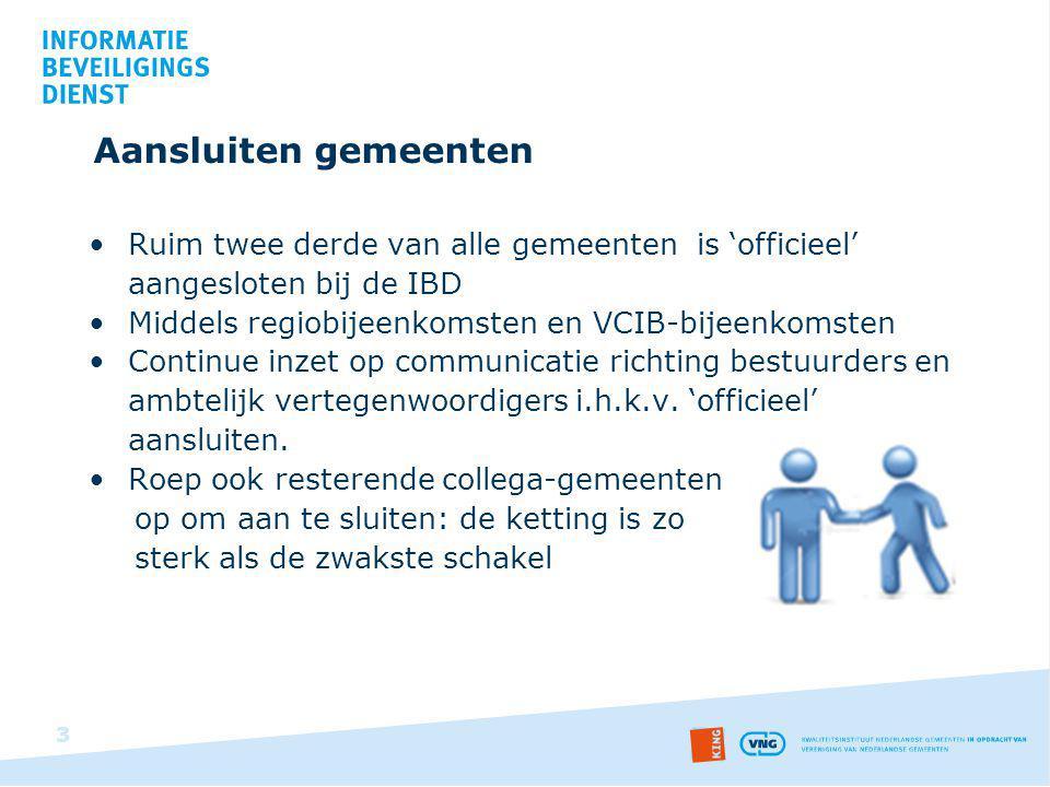 Parallelle sessies deel 2 2A VCIB-meldingen (CK 2&3) Door John van Huijgevoort, adviseur informatiebeveiliging 2B Suwinet (deze ruimte) Door Jasja van Ark, senior medewerker Sociaal Domein VNG Plenaire Afsluiting (deze ruimte) Vragenuurtje IBD (deze ruimte) 14