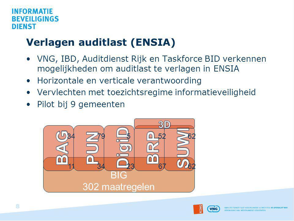 Verlagen auditlast (ENSIA) VNG, IBD, Auditdienst Rijk en Taskforce BID verkennen mogelijkheden om auditlast te verlagen in ENSIA Horizontale en vertic