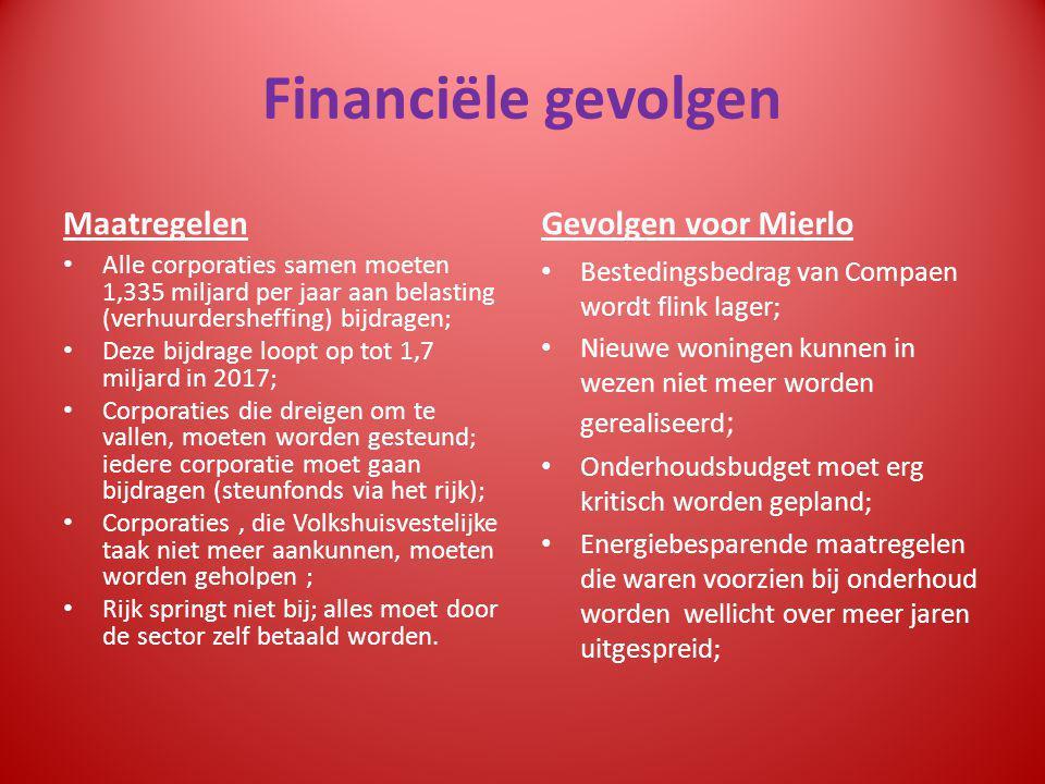 NIEUWE WONINGWET waarschijnlijk in werking op 1 juli 2015 Hoofdtaak wordt puur de sociale volkshuisvesting ; men spreekt nu van DAEB- en niet-DAEB- activiteiten.