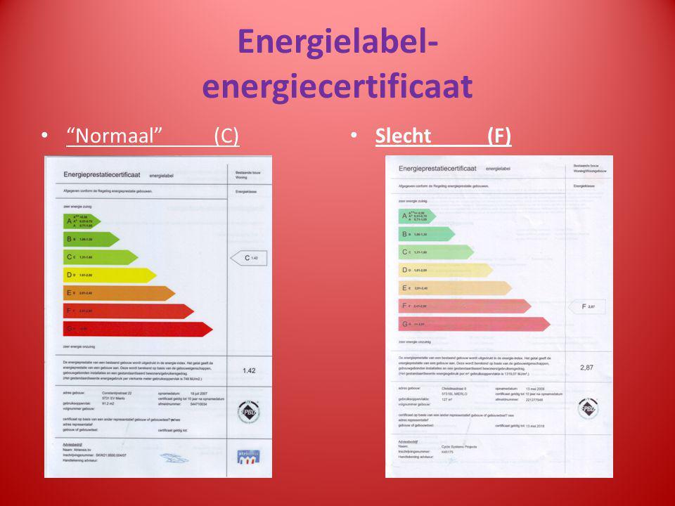ENERGIELABELS MIERLO Lijndje e.o.