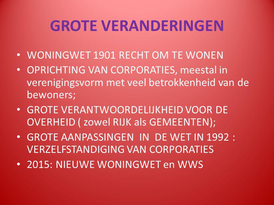 GROTE VERANDERINGEN WONINGWET 1901 RECHT OM TE WONEN OPRICHTING VAN CORPORATIES, meestal in verenigingsvorm met veel betrokkenheid van de bewoners; GROTE VERANTWOORDELIJKHEID VOOR DE OVERHEID ( zowel RIJK als GEMEENTEN); GROTE AANPASSINGEN IN DE WET IN 1992 : VERZELFSTANDIGING VAN CORPORATIES 2015: NIEUWE WONINGWET en WWS